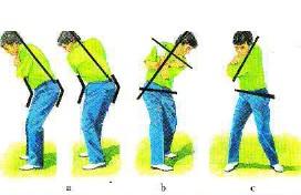 Blog_Consigli_Golf_7Acentro