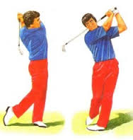 Blog_Consigli_Golf_8Acentro