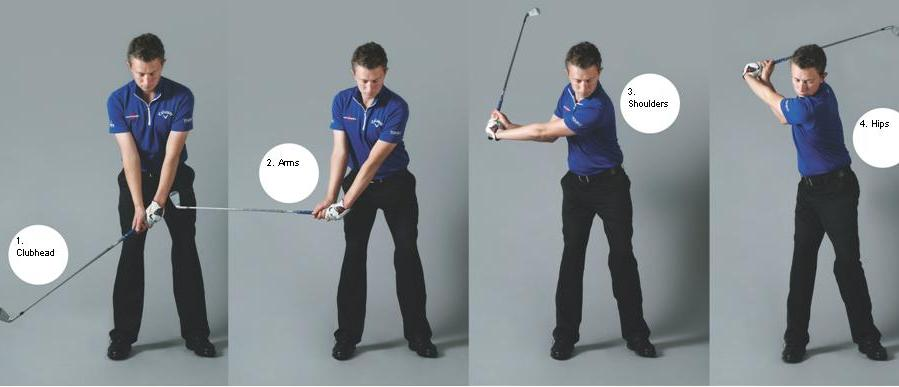 Consigli di golf, movimento, backswing